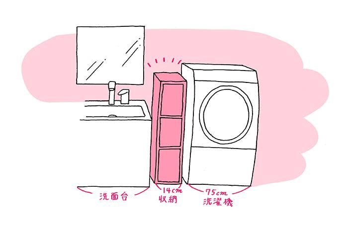 洗面所の収納も、モジュール感覚を取り入れればスッキリ!実例をご紹介
