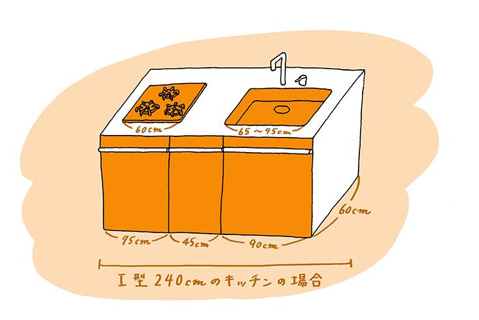悩みがちなキッチン収納計画。家事動線とモジュールを考えることが解決のヒントに